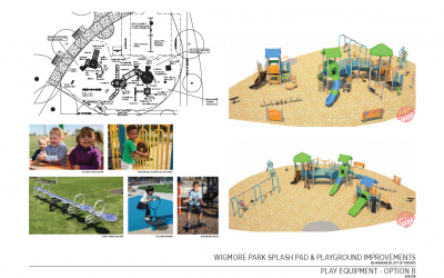 Update on the Splash Pad at Wigmore Park